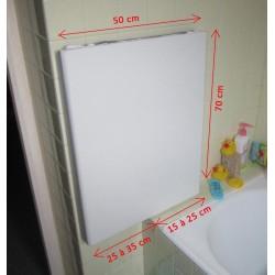 taille nécessaire au mur