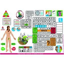 Tableau de communication avec pictogrammes et alphabet pour utilisation avec le pointeur laser KOZETTE